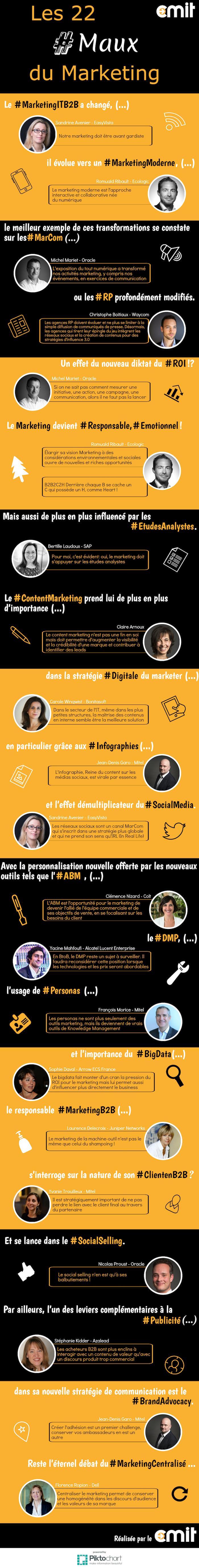 Infographie CMIT[3]