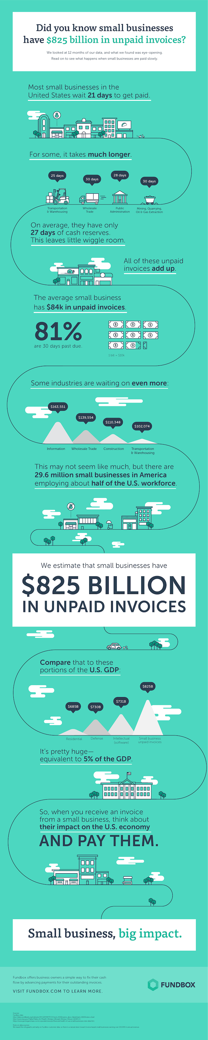 1479737009_small-business-invoices-infographic