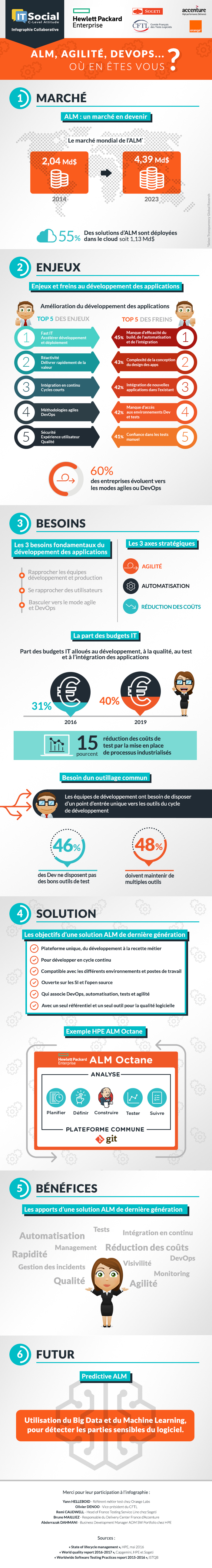 ITSOCIAL_Infographie_700-DEF