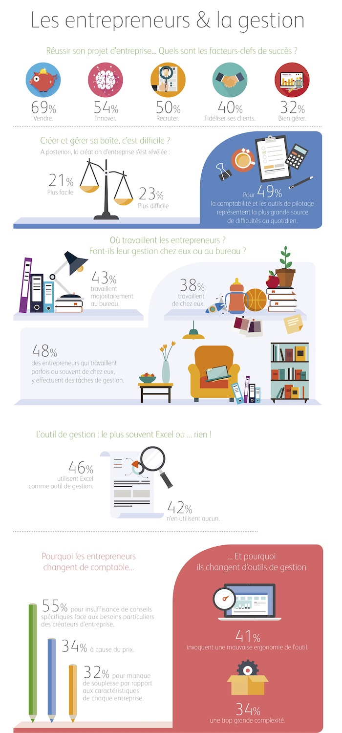 Infographie Intuit2