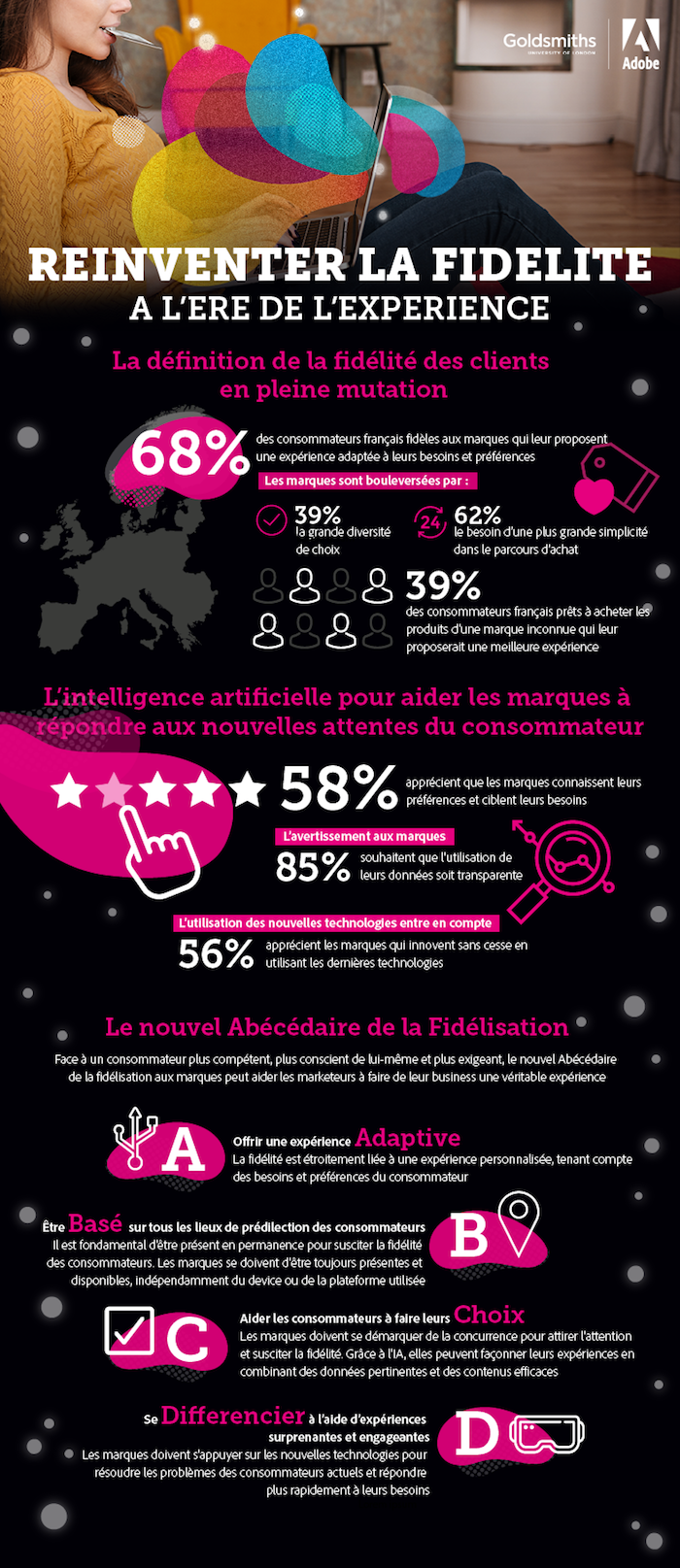 Adobe-Loyalty-Infographic_FR