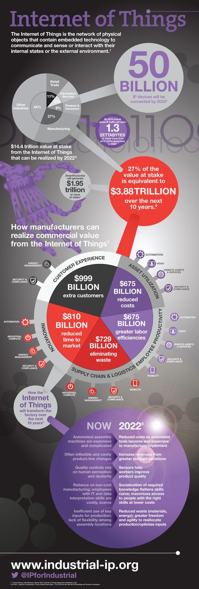 Internet-of-things-infographic