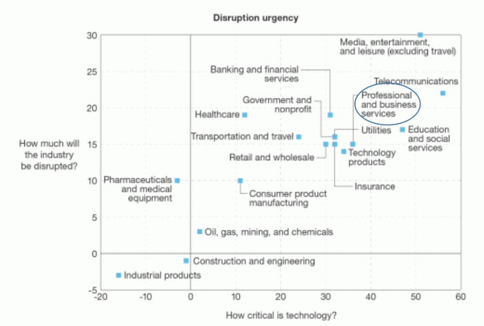 Forrester-Research-1.png-900x825