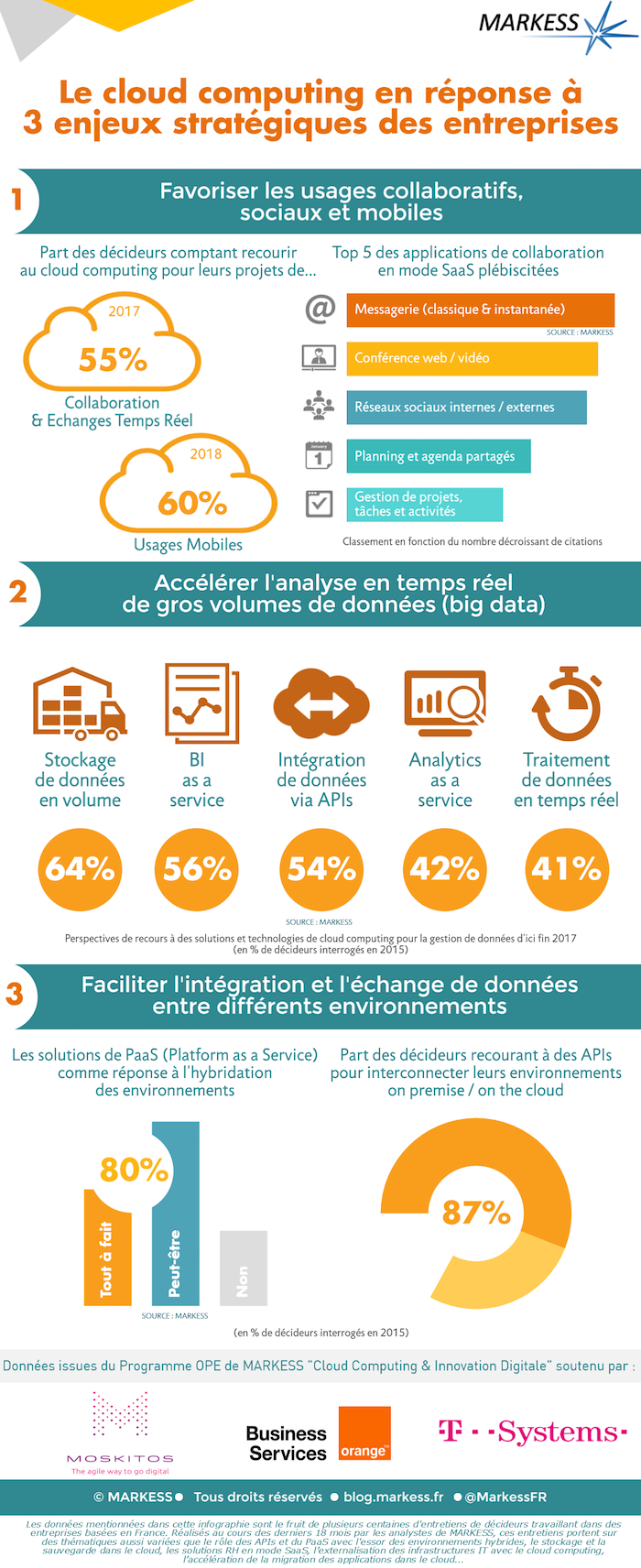 INFOGRAPHIE MARKESS PRG OPE 16 NEW