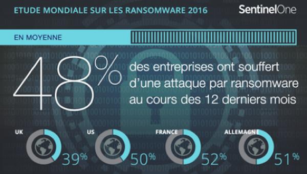 Ransomware-Vanson-Bourne-1