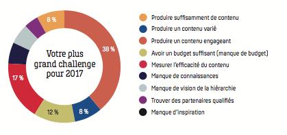 CMIT-LB-content-marketing-7