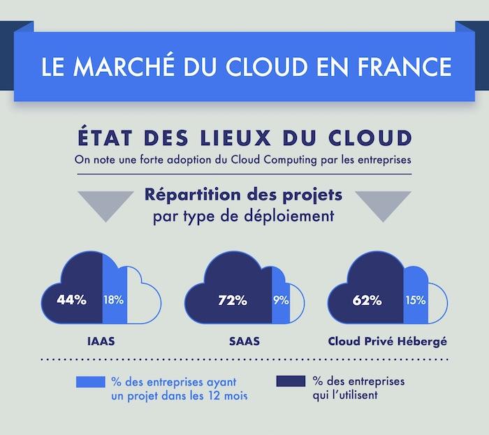 Cloud-Telehouse-1