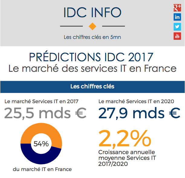 IDC-services-IT-1