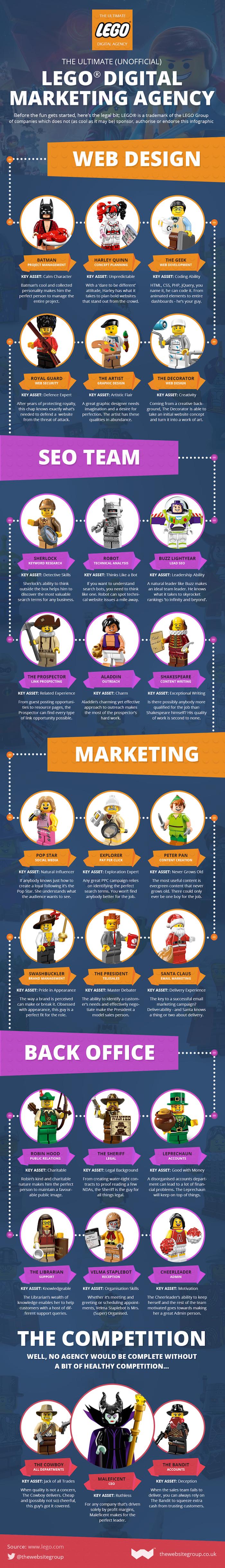 lego-digital-marketing-650