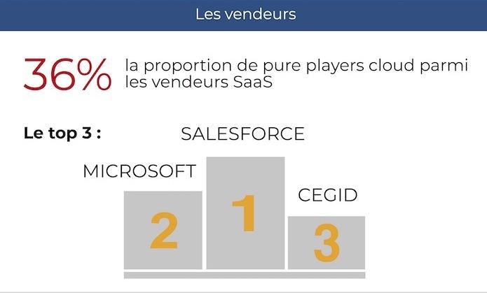 IDC-SaaS-France-2017 copie
