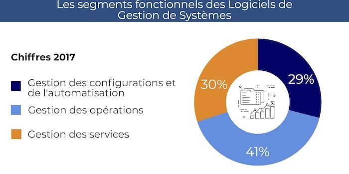 IDC-gestion-systemes-3