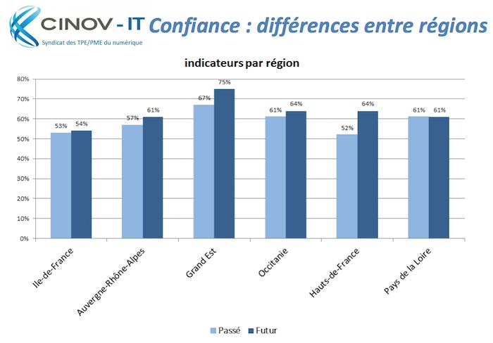 CINOV-IT-1T18-1