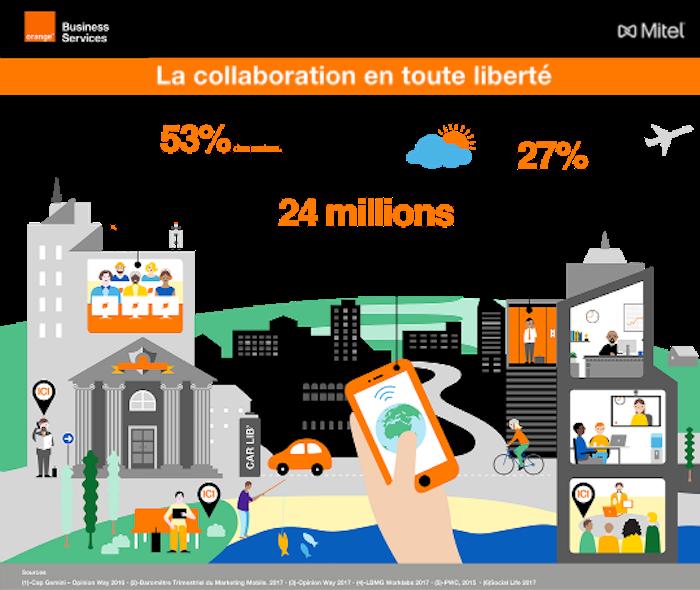 Collaboration-Orange-Mittel-1