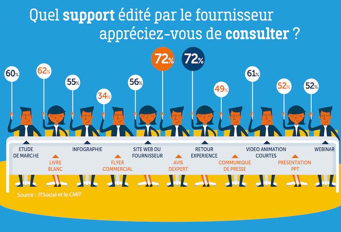 Infographie_DSI_Decideurs_3