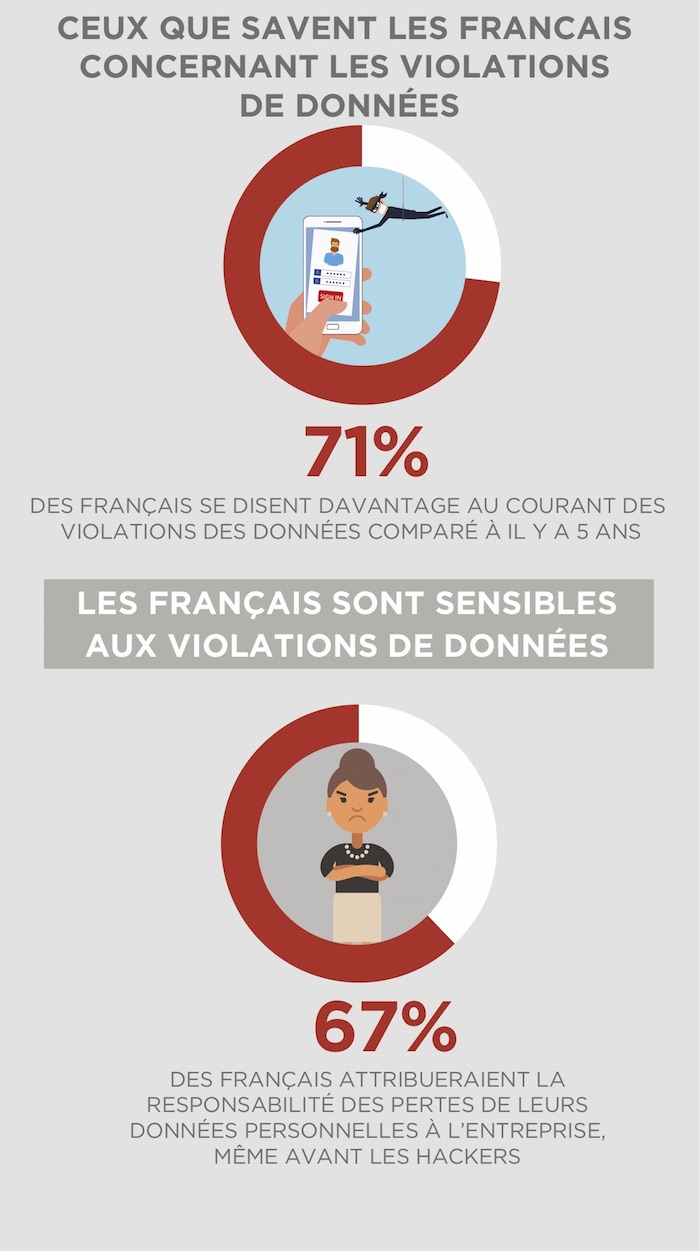 RSA-Infographie -Data Privacy and Security BD-2
