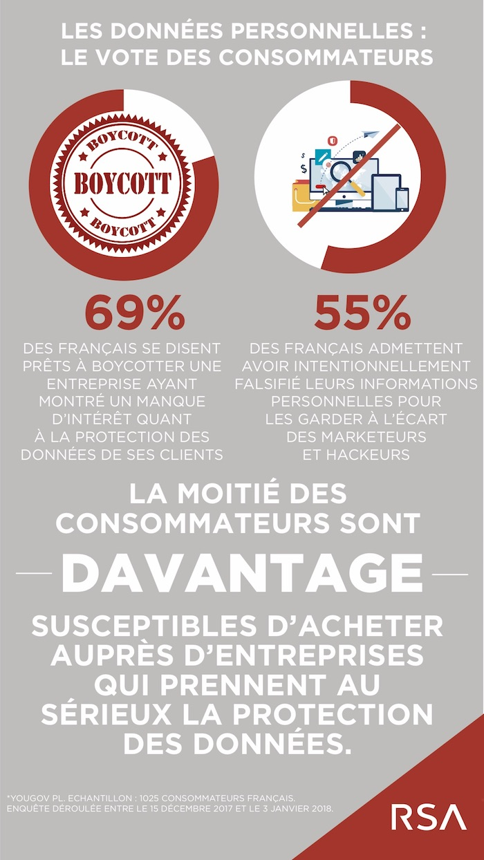 RSA-Infographie -Data Privacy and Security BD-3