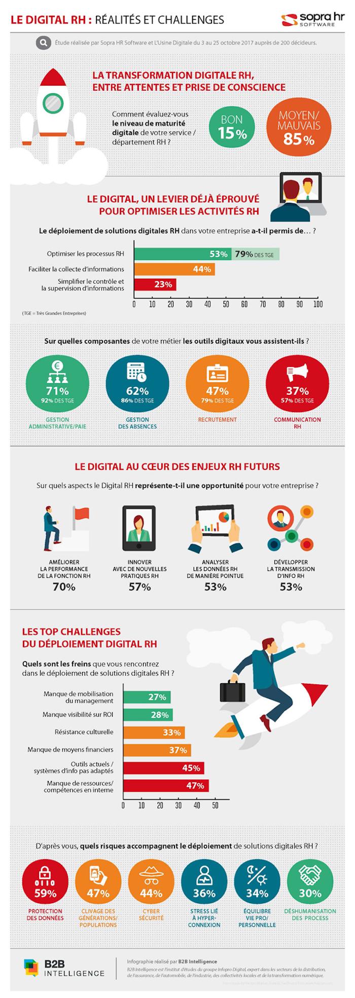 infographie-protection-des-données-risque-n-1-de-la-digitalisation-des-RH