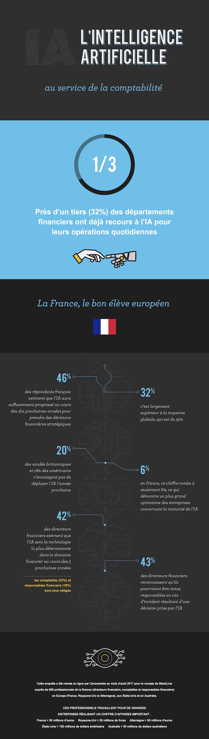 kaizo-infographic-french