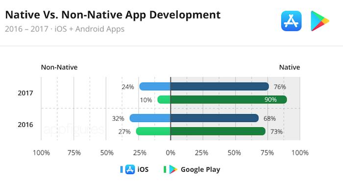 app-store-4