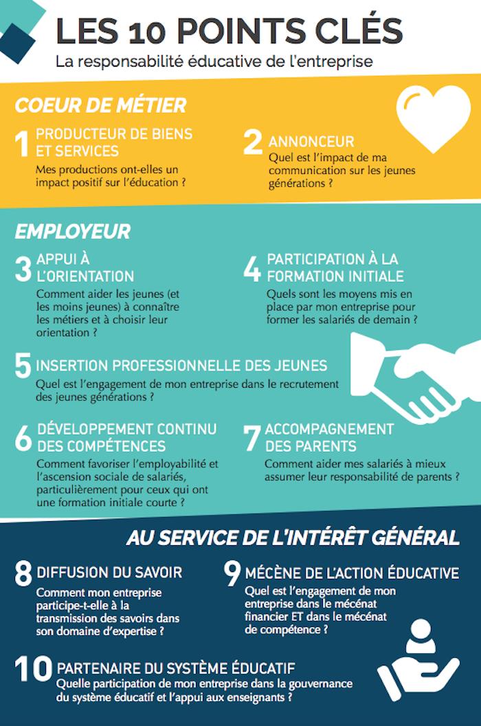 10-education-entreprise