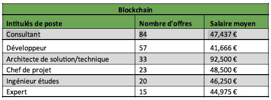 Adzuma-Blockchain