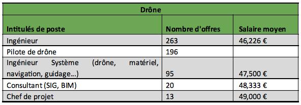 Adzuma-Drone