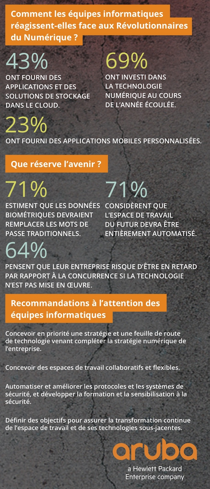 Aruba_Digital Workplace_Infographic_French-3