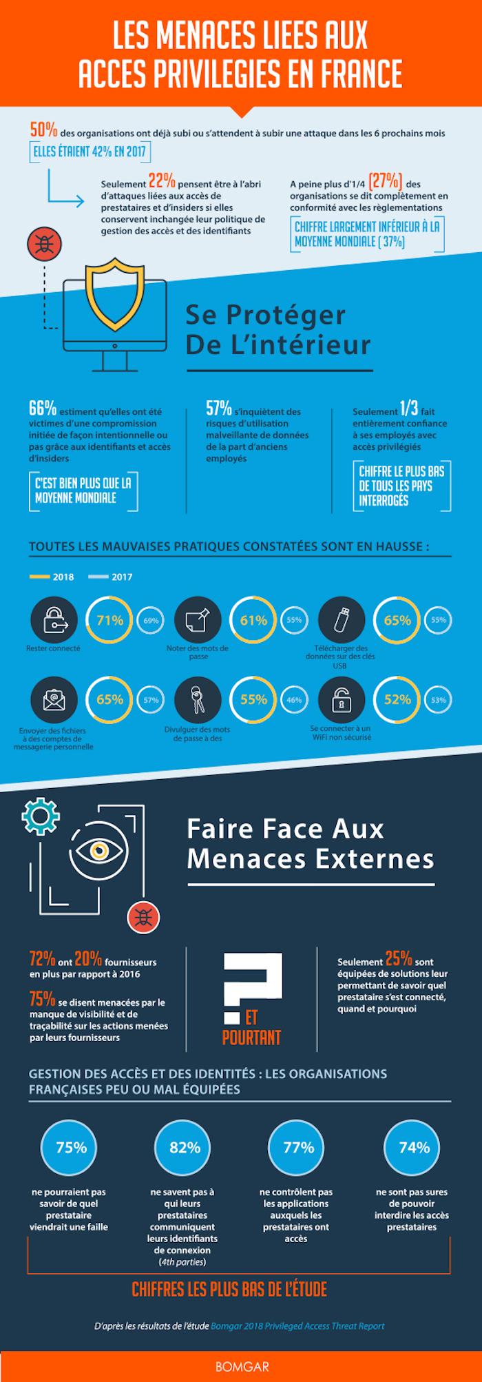 PATR-Key-figures-FRENCH