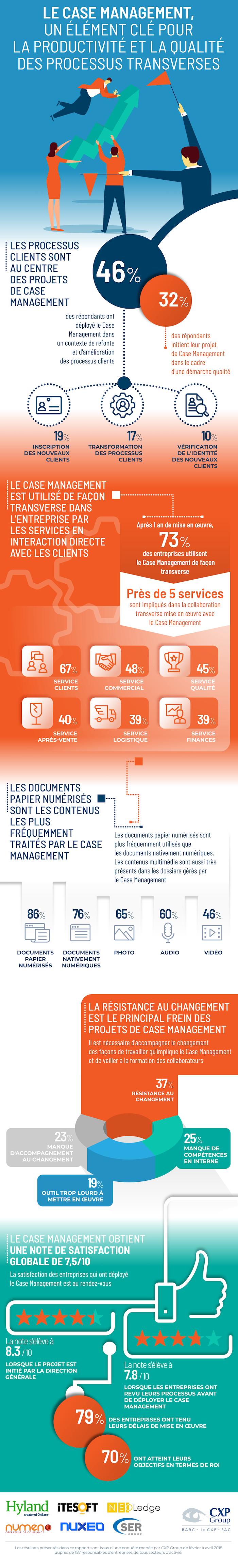cxp_infographie_case-management
