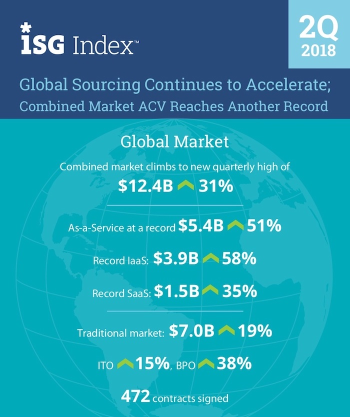 2q18-global-isg-index-infographic-1