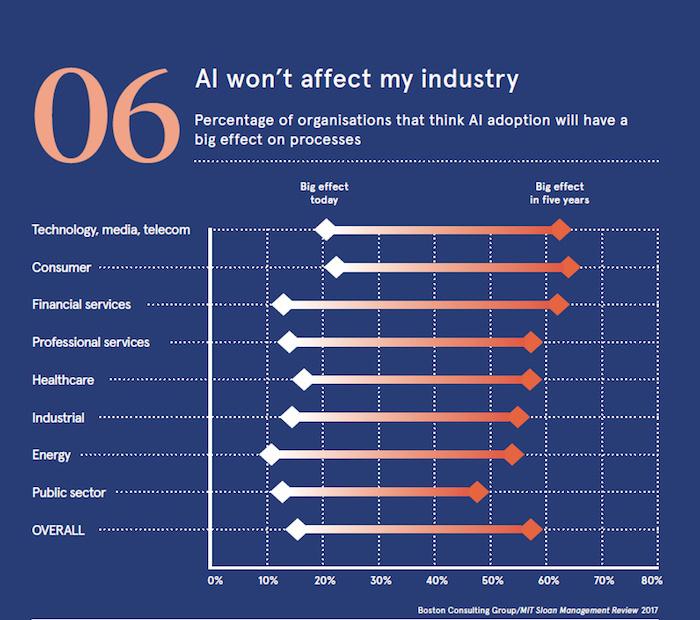 ai-myths-workplace copie 6