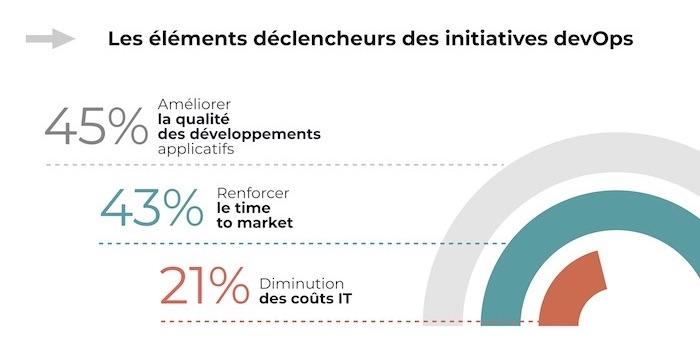 IDC-DevOps-France-2