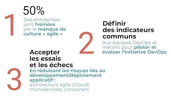 IDC-DevOps-France-4