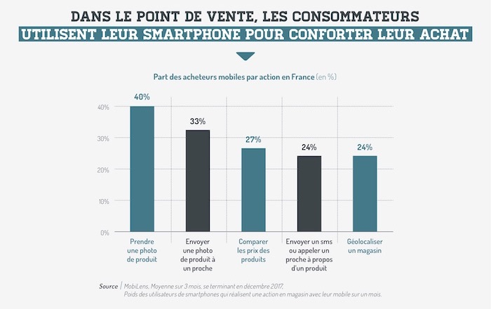 Infographie-Observatoire-commerce-mobile-S1-2018-1