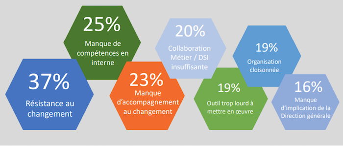 cxp_infographie_case-management-5