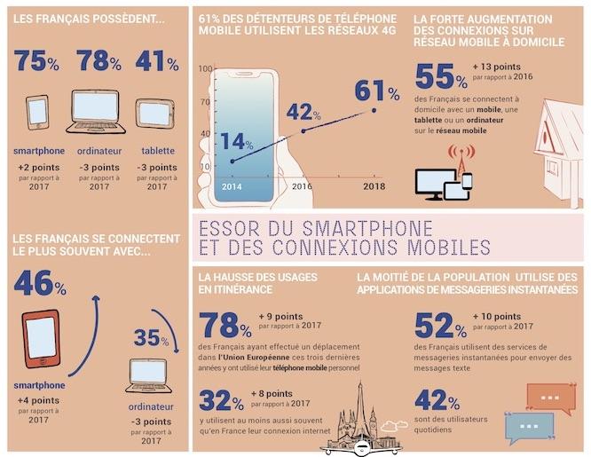 infographie_barometre-du-numerique-2018_01
