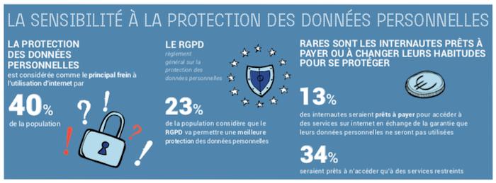 infographie_barometre-du-numerique-2018_04