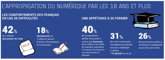 infographie_barometre-du-numerique-2018_05