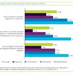 Digitalmasters-customers