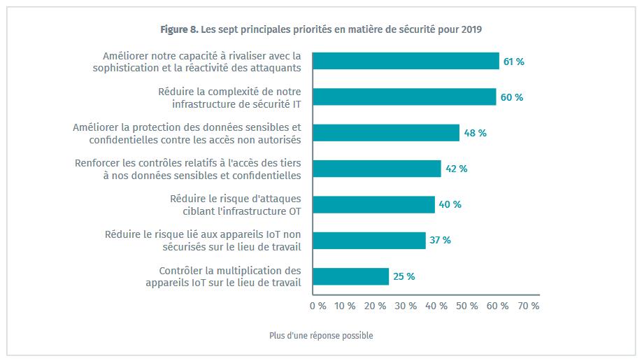 priorites-2019 (1)