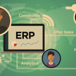 CRM ERP Business Intelligence Software