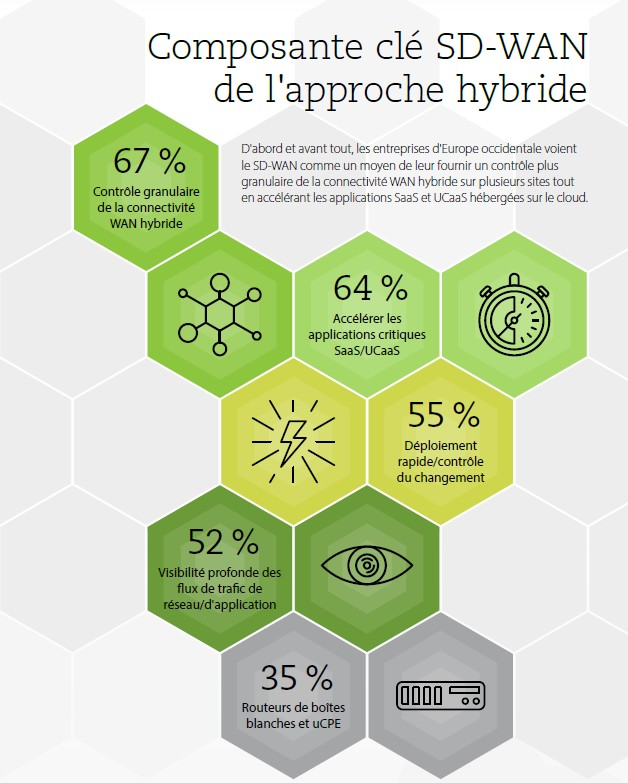 Centurylink-infographie3