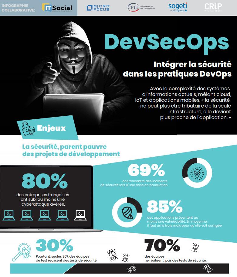 infographie-devsecops