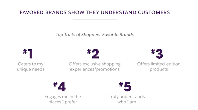 fav-brands-understand-customers