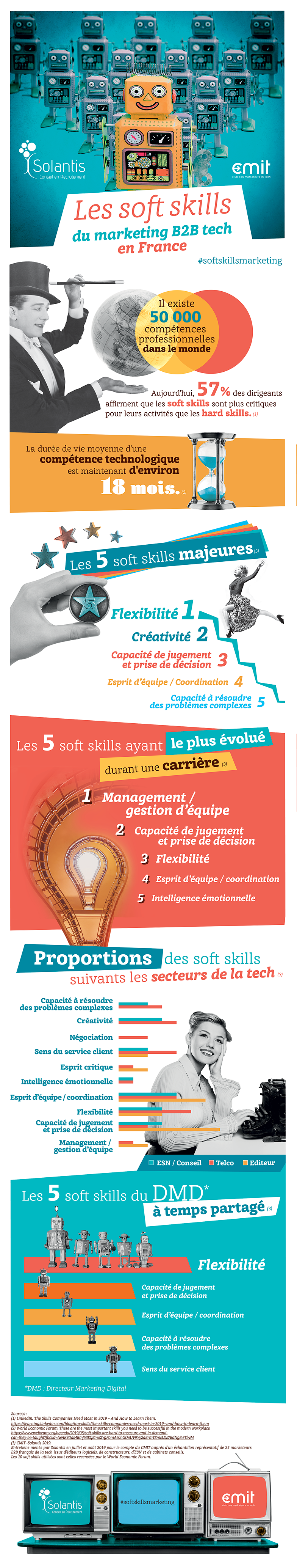 INFOGRAPHIE-Solantis-CMIT-Softskills_13-11-light
